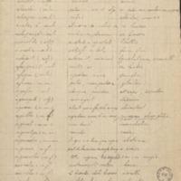 Petit_vocabulari_Rossellones_grando.pdf